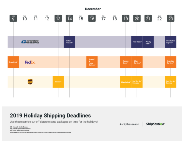 2019 US Holiday Shipping Deadlines
